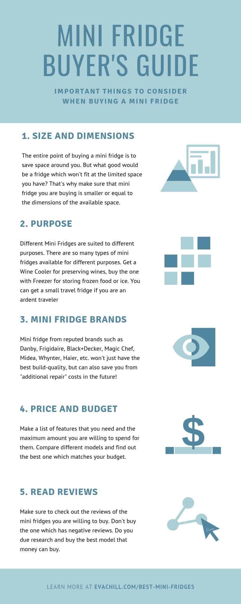 Mini Fridge Infographic by EvaChill